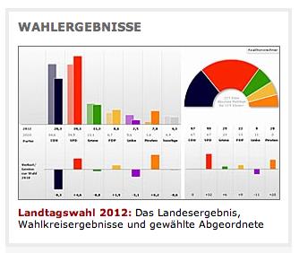 Bildschirmfoto 2012-05-14 um 12.51.49